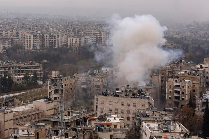 War in Aleppo