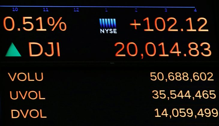 Dow trading floor