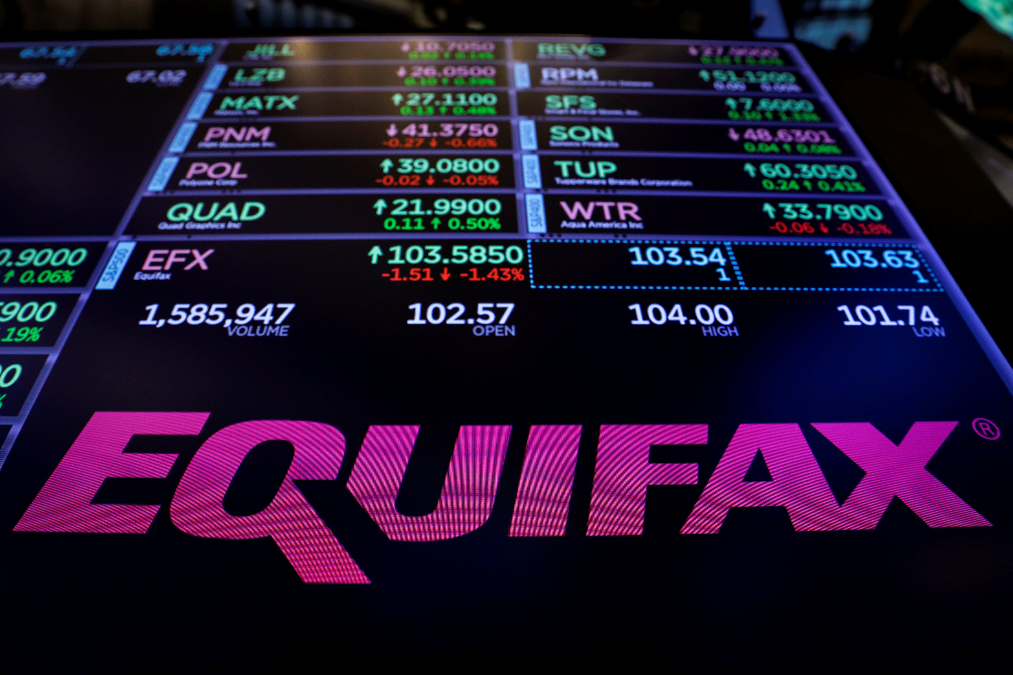 The logo and trading information for Credit reporting company Equifax Inc. are displayed on a screen on the floor of the New York Stock Exchange (NYSE) in New York, U.S., September 26, 2017. REUTERS/Lucas Jackson