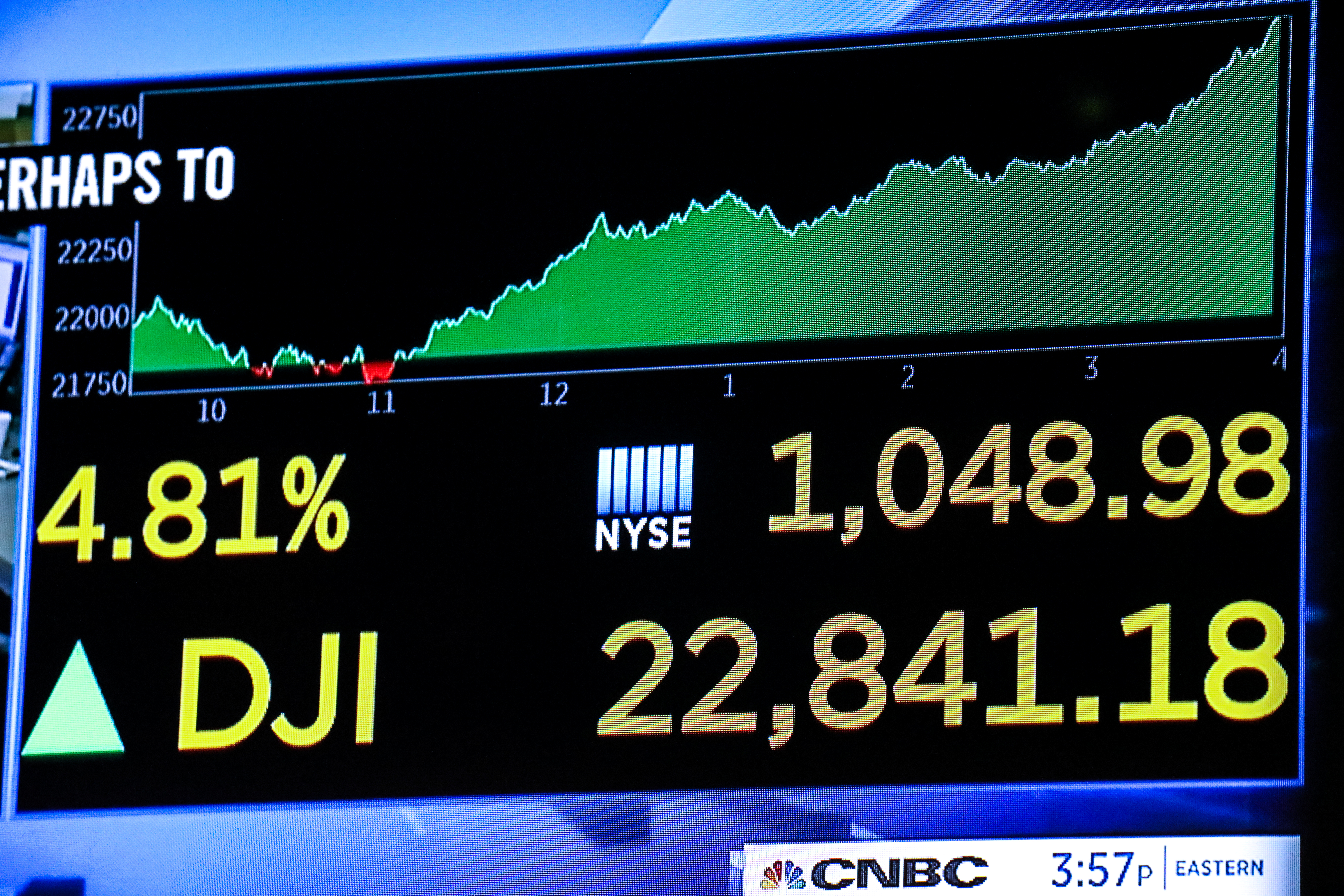 A screen displays the Dow Jones Industrial Average after the close of trading on the floor of the New York Stock Exchange (NYSE) in New York City, U.S., December 26, 2018. REUTERS/Jeenah Moon
