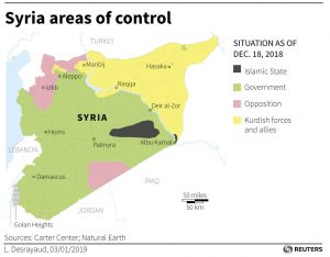 Current map of Syria and controlled territories